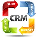 Features and Benefits of CRM