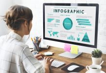 Create Amazing Infographics