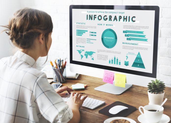 Create Amazing Infographics