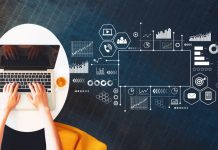 Digital Marketing Strategies Theforbiz