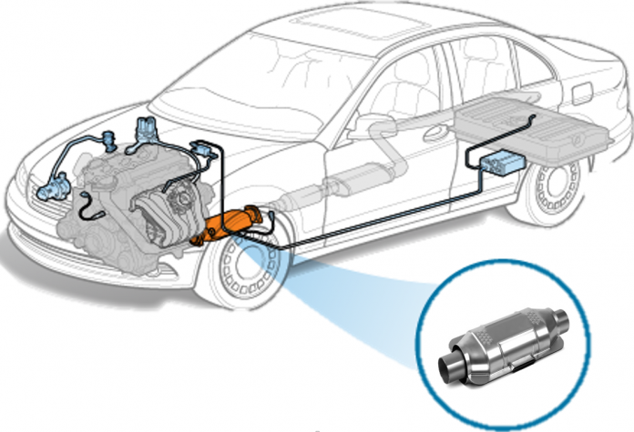 What Are The 3 Most Leading Failures of a Catalytic Converter